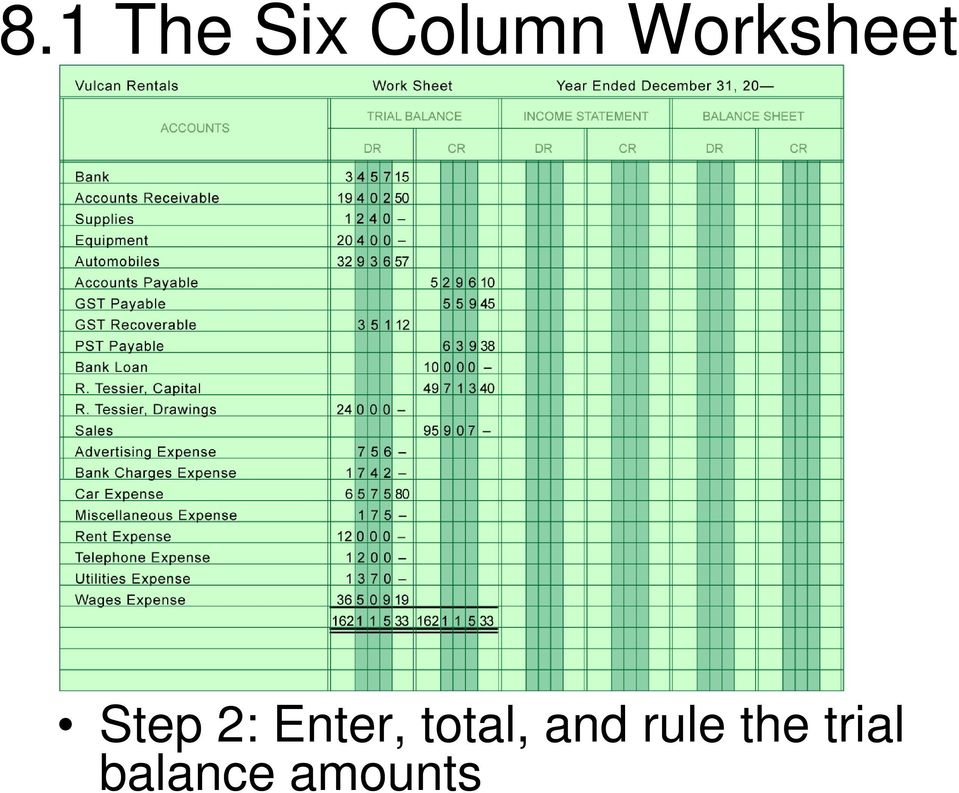 Six Column Trial Balance Worksheet : Baf m accounting chapter the work sheet and financial