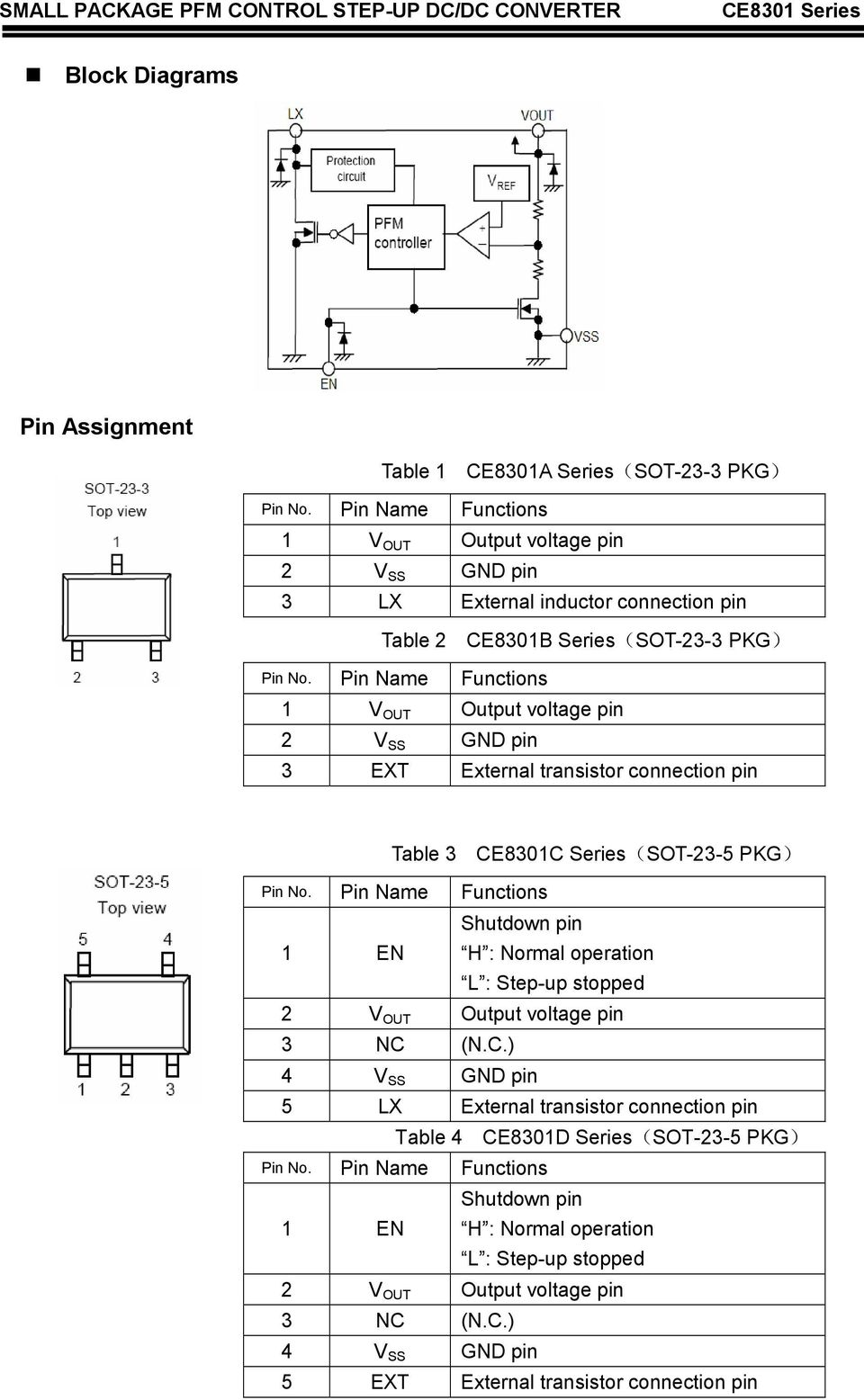 Ce8301 Series Introduction Features Ordering Information The Stepup Converter Mc34063a Shutdown Pin H Normal Operation L Step Up Stopped 2 V Out Output