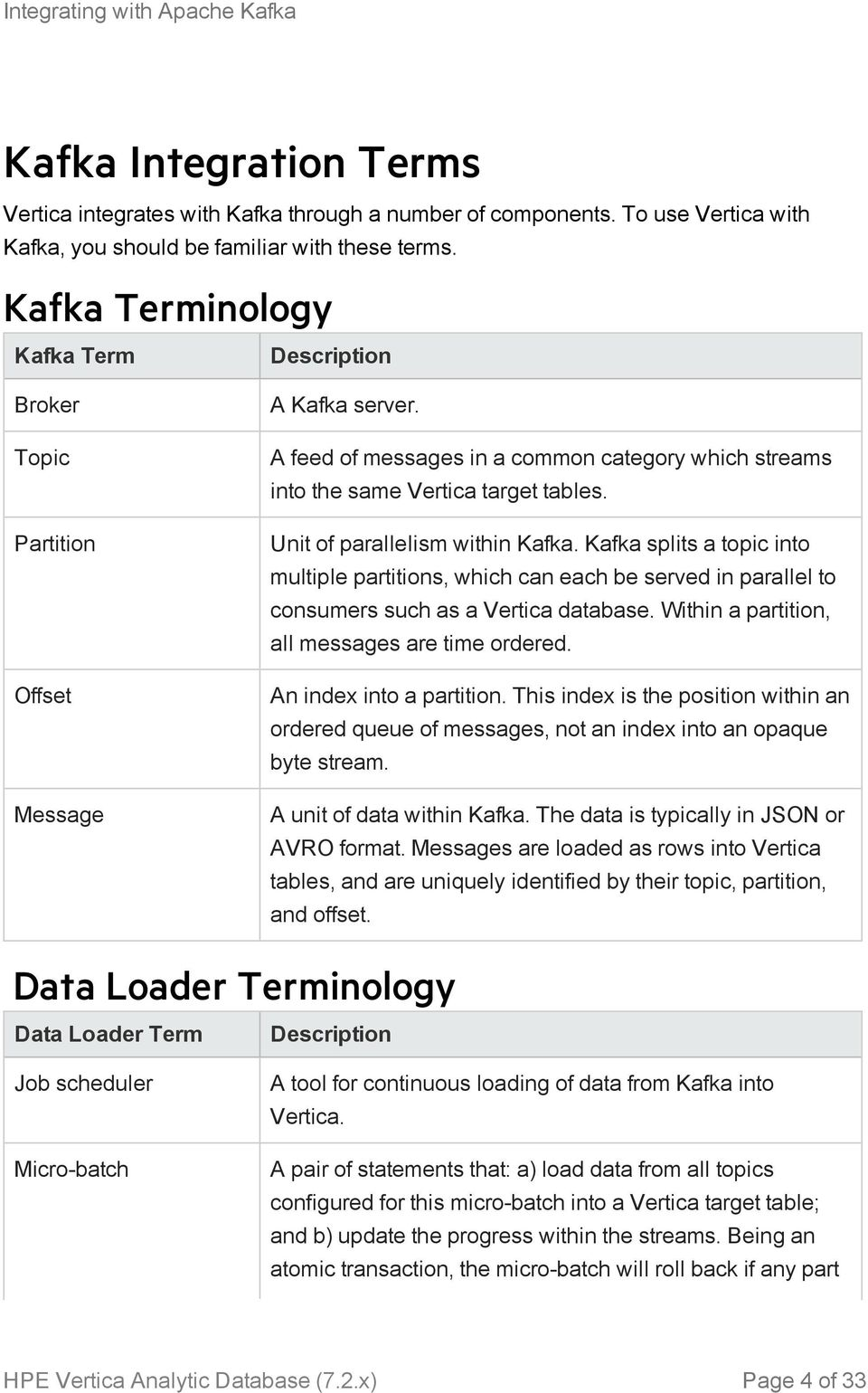 Integrating with Apache Kafka HPE Vertica Analytic Database
