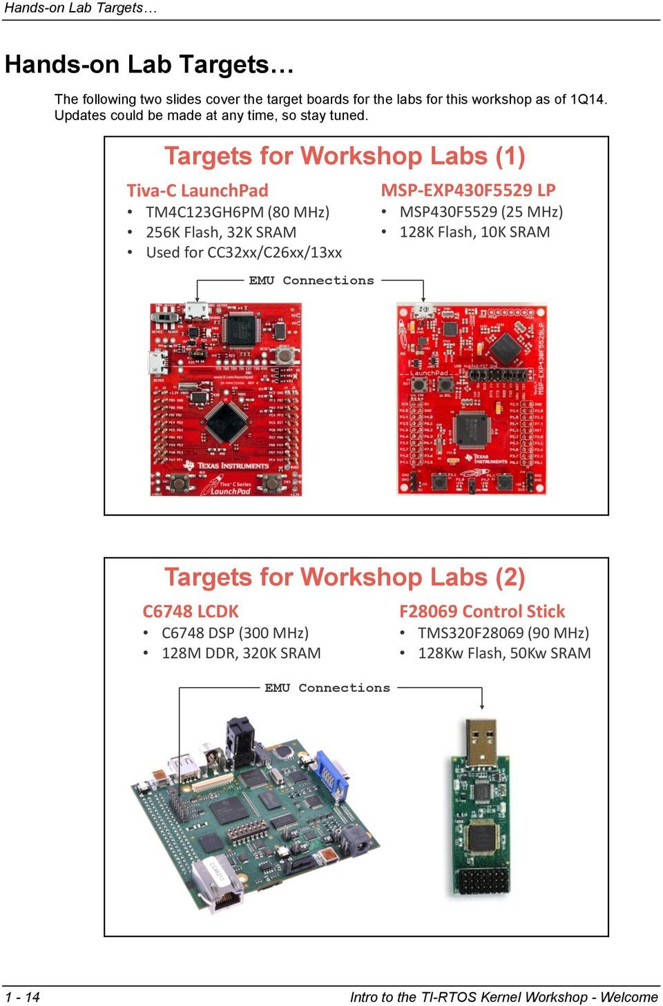 Intro To The Ti Rtos Kernel Workshop Pdf Combination Lock Using Msp430 Launchpad Circuit Targets For Labs 1 Tiva C Tm4c123gh6pm 80 Mhz