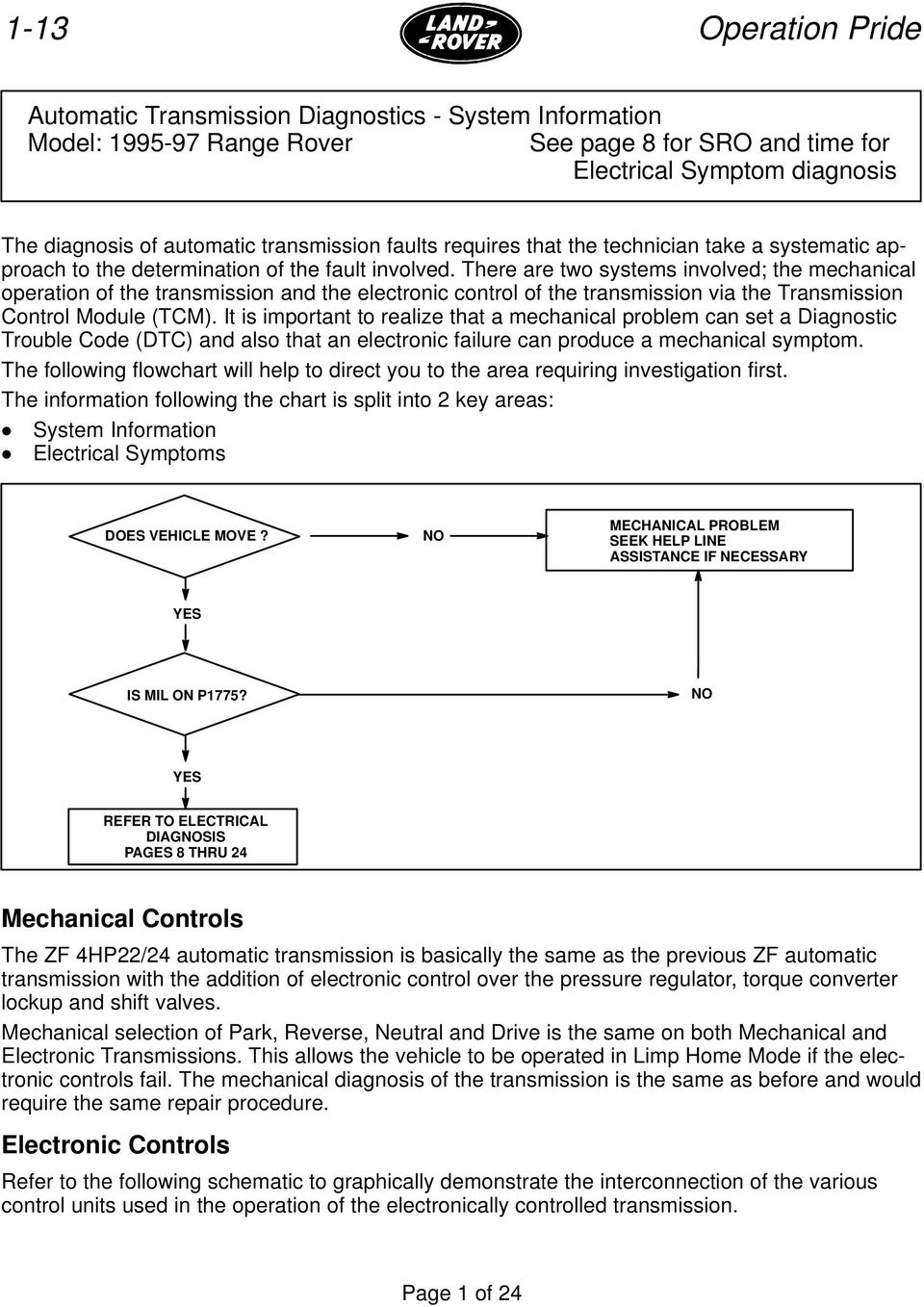 Range Rover Automatic Transmission System Information Document Pdf 1997 Wiring Diagram There Are Two Systems Involved The Mechanical Operation Of And Electronic Control