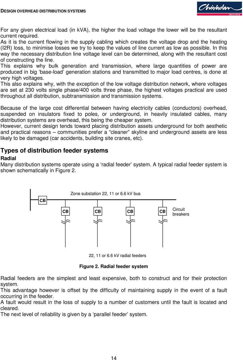 Design overhead distribution systems - PDF