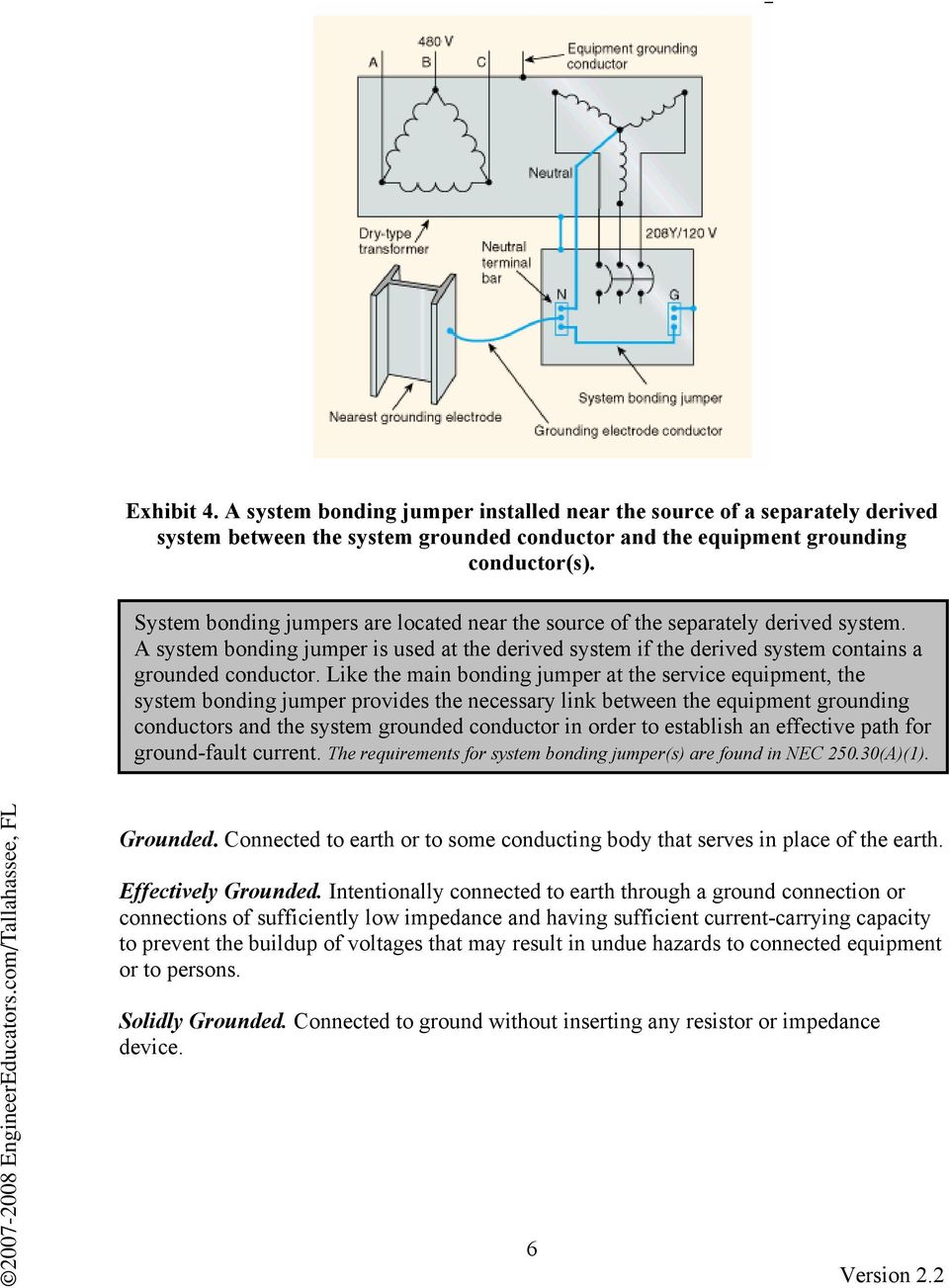 Grounding And Bonding Electrical Systems Pdf Neutrals120 Volts 240 Oh Mymultiwirediagramjpg Like The Main Jumper At Service Equipment System Provides