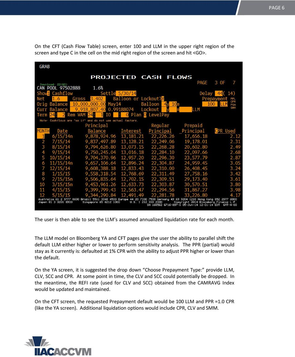 The Linear Liquidation Model LLM For Valuation of 975 and
