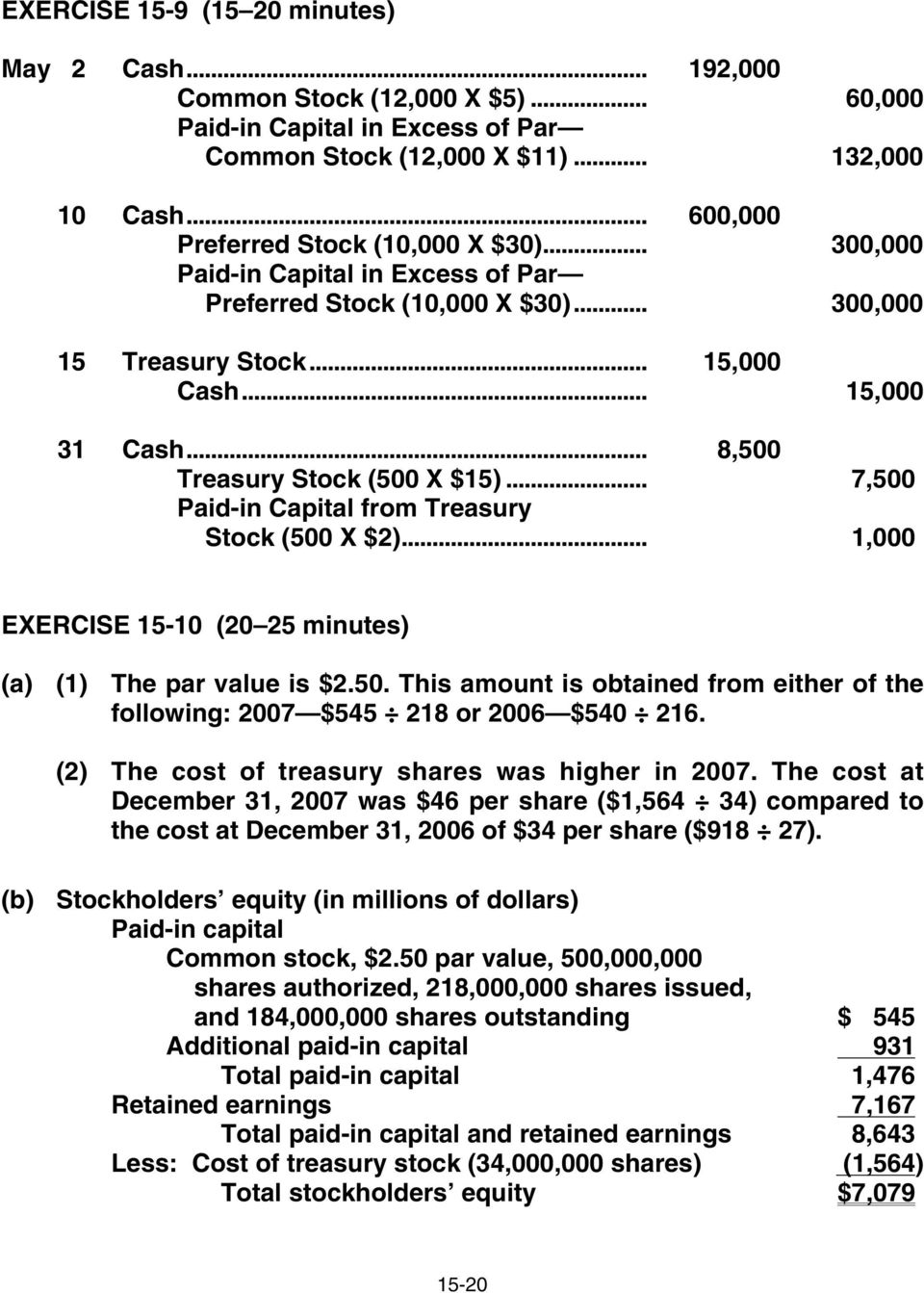 CHAPTER 15  Stockholders Equity ASSIGNMENT CLASSIFICATION TABLE (BY