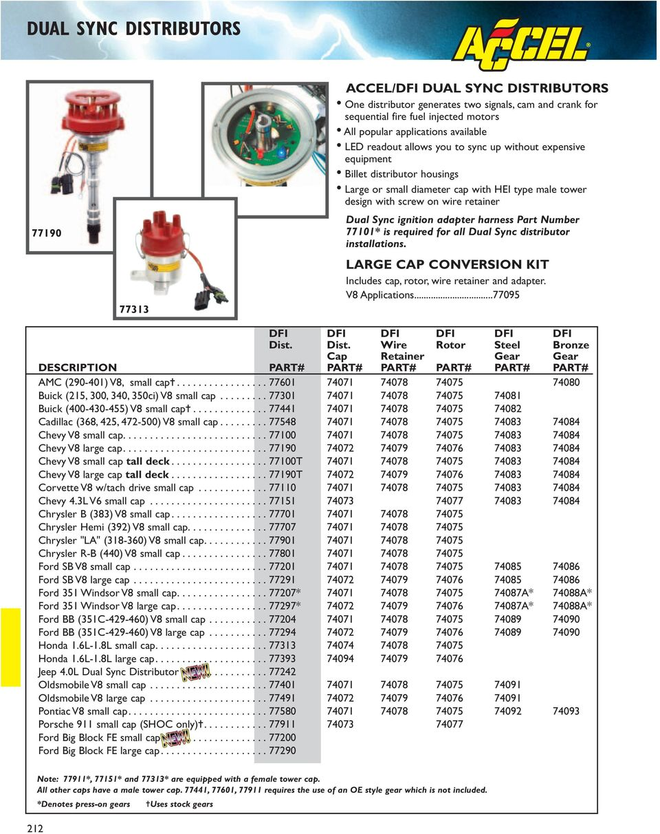 Accel Dfi Generation 7 Programmable Engine Management Systems Pdf Amc 401 Wiring Diagram Adapter Harness Part Number 77101 Is Required For All Dual Sync Distributor Installations Large