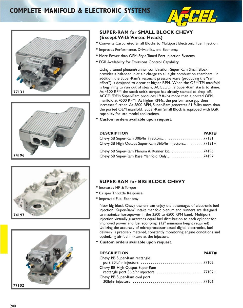 Accel Dfi Generation 7 Programmable Engine Management Systems Pdf Buick 3 1 Diagram Intake Using A Tuned Plenum Runner Combination Super Ram Small Block Provides Balanced