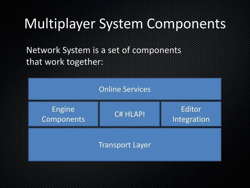 Unity New Networking System (UNet) Unite Asia PDF