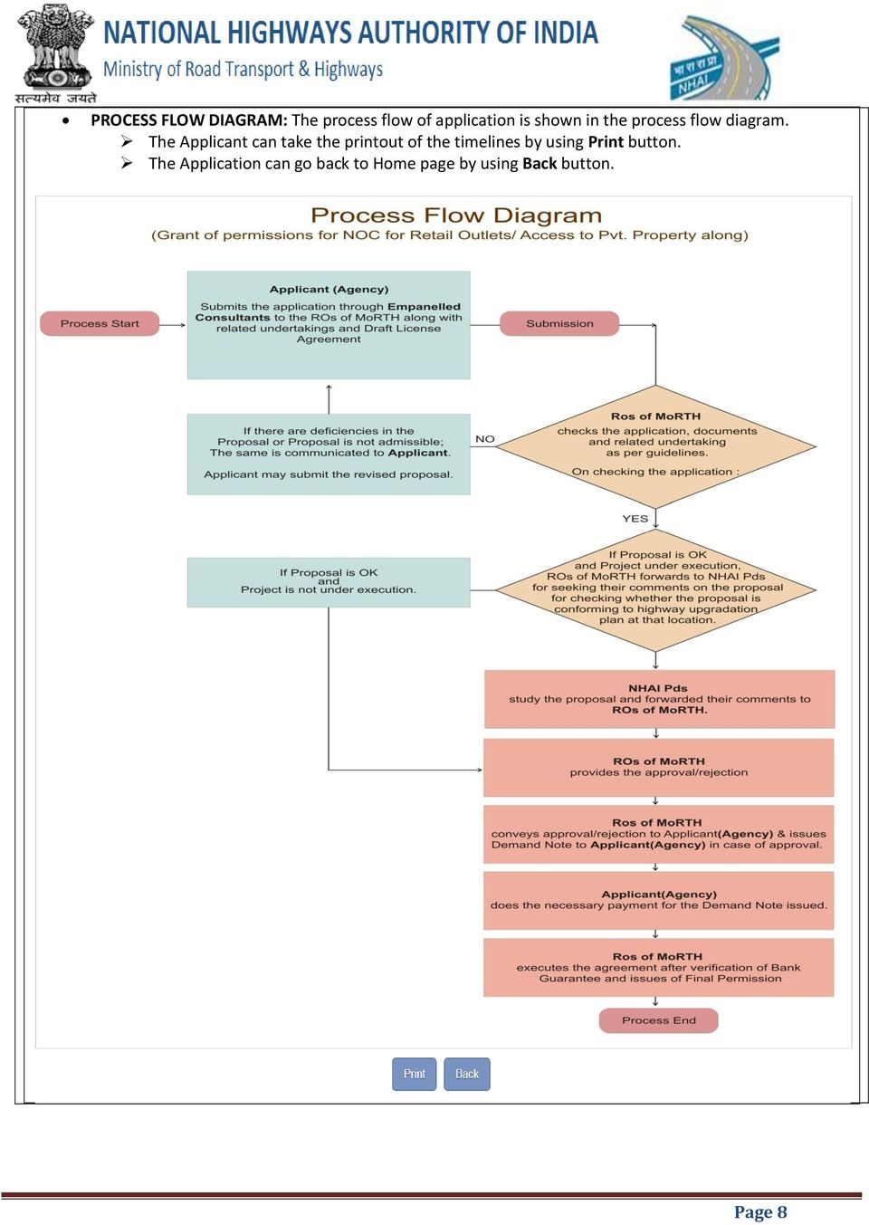 Aplication Tracking System Nhai Adminmanual Pdf Process Flow Diagram With Timeline The Applicant Can Take Printout Of Timelines By