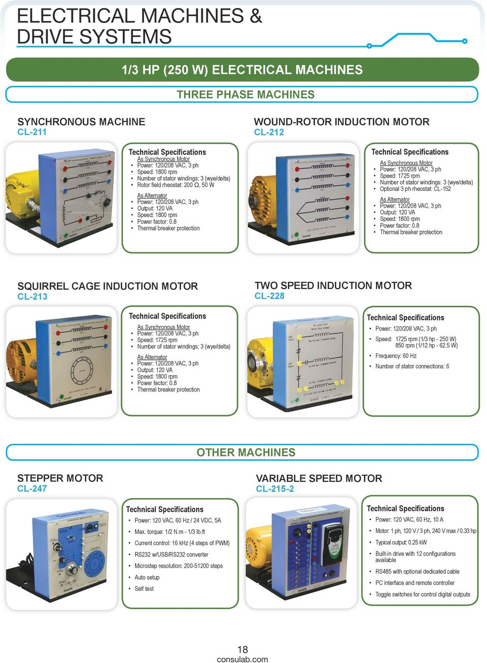 Catalog Electrical Engineering Technology Pdf Control Panel Design Basics O Oem Panels 8 Thermal Breaker Protection Wound Rotor Induction Motor Cl 212 As Synchronous Power