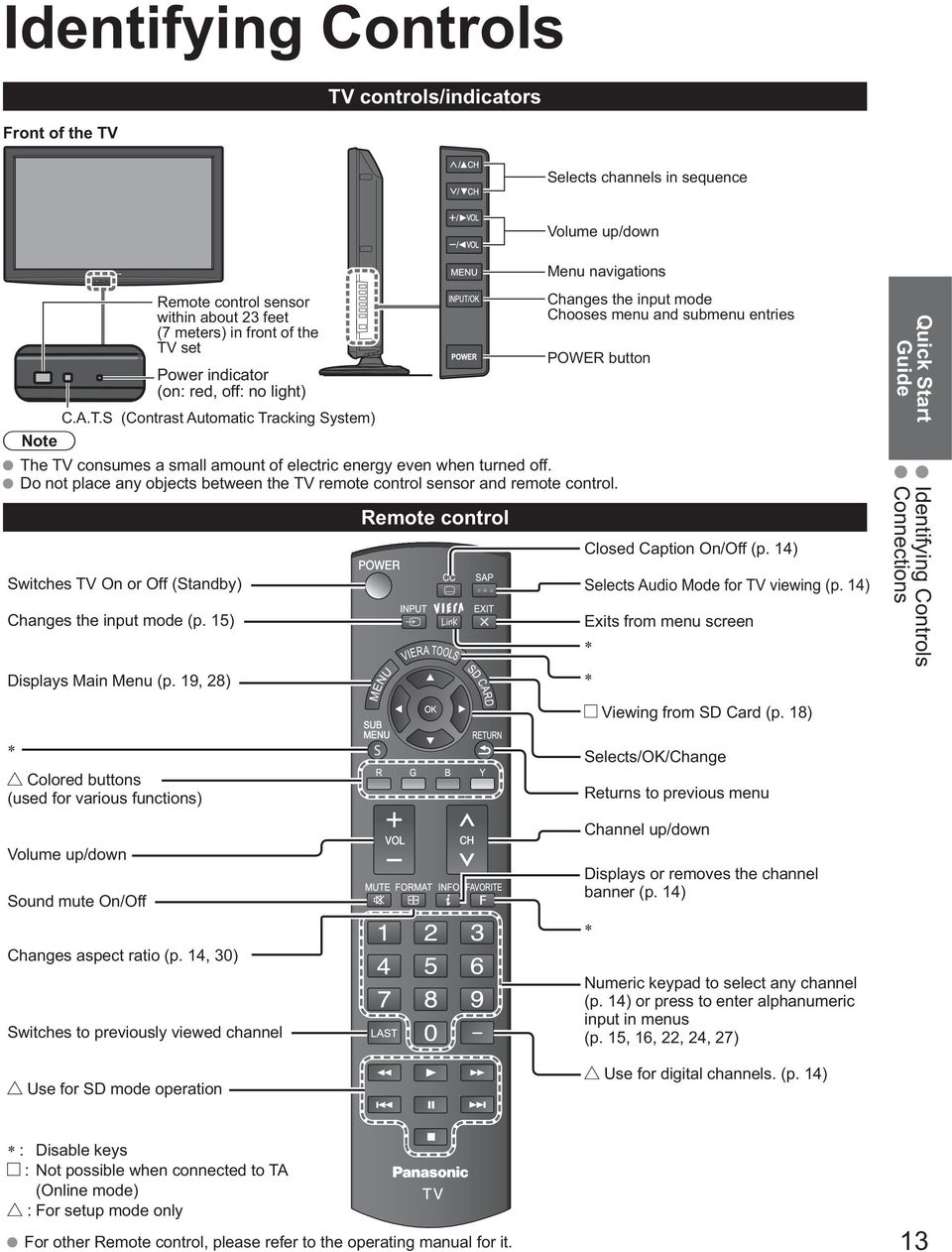 Panasonic N2Qayb Remote Control Manual - All Product From
