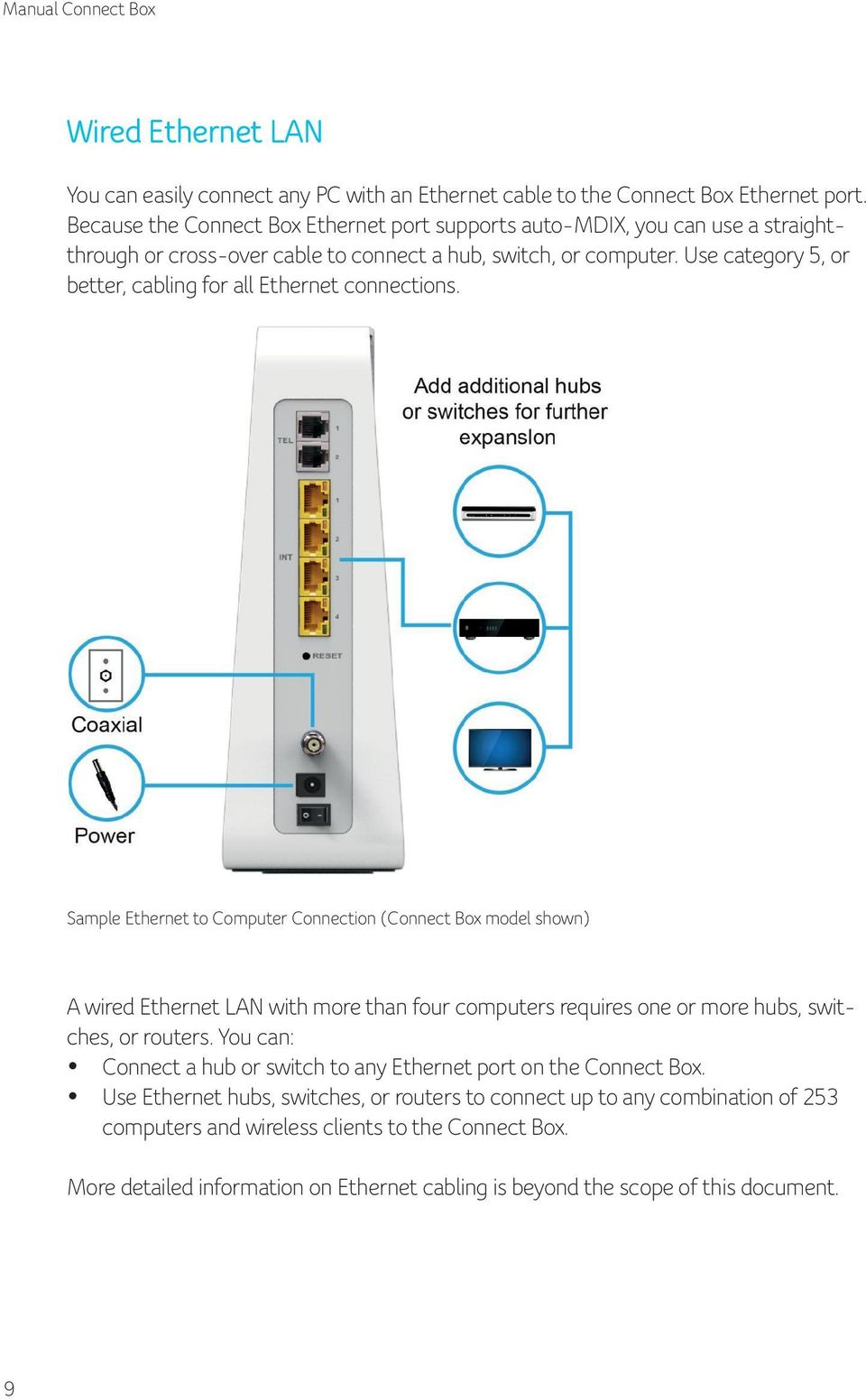 Connect Box Manual Installation Tips Tricks More Power Cable For Connecting Computer To A Hub Or Switch Straight Through Use Category 5 Better Cabling All Ethernet Connections