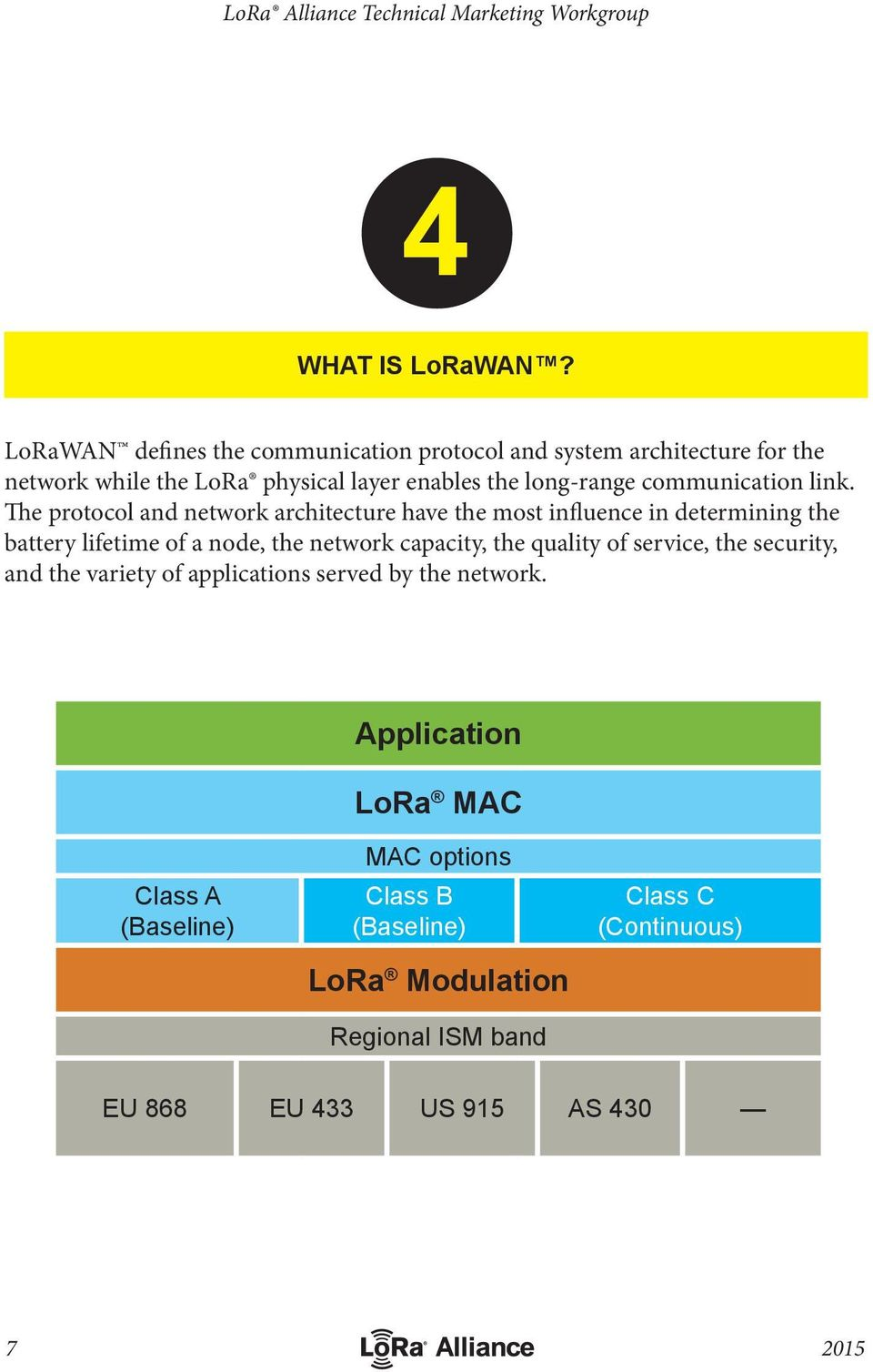 LoRaWAN  What is it? A technical overview of LoRa and