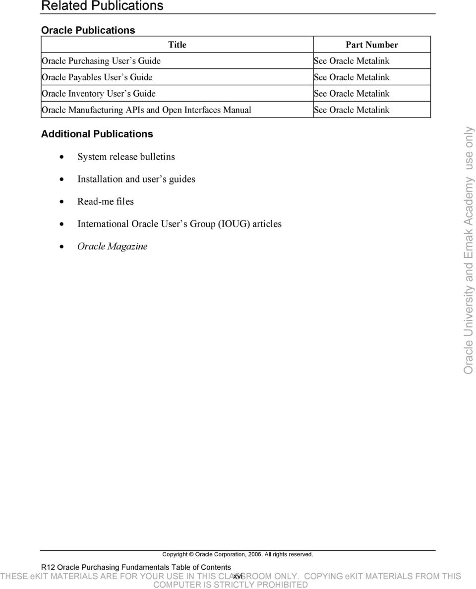 bulletins Installation and user s guides Read-me files International Oracle  User s Group (