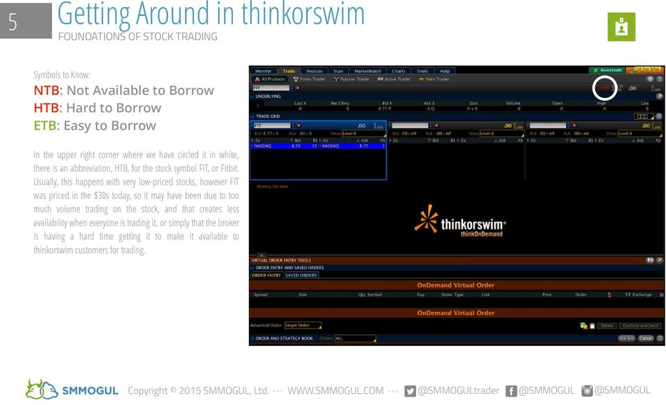 Getting Around in thinkorswim - PDF
