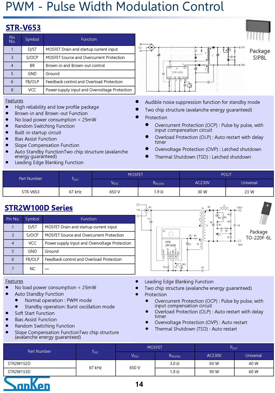 AC/DC Power Management Devices Product Guide  AC/DC Control ICs with