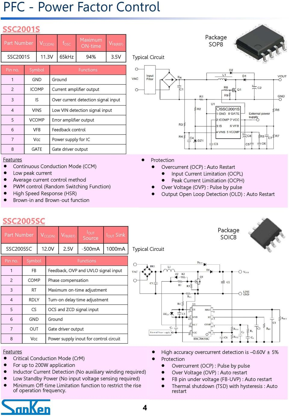 Ac Dc Power Management Devices Product Guide Control Ics With 12v Switching Car Psu By Uc3843 Circuit Wiring Diagrams Vcc Supply For Ic 8 Gate Driver Output Continuous Conduction Mode Ccm