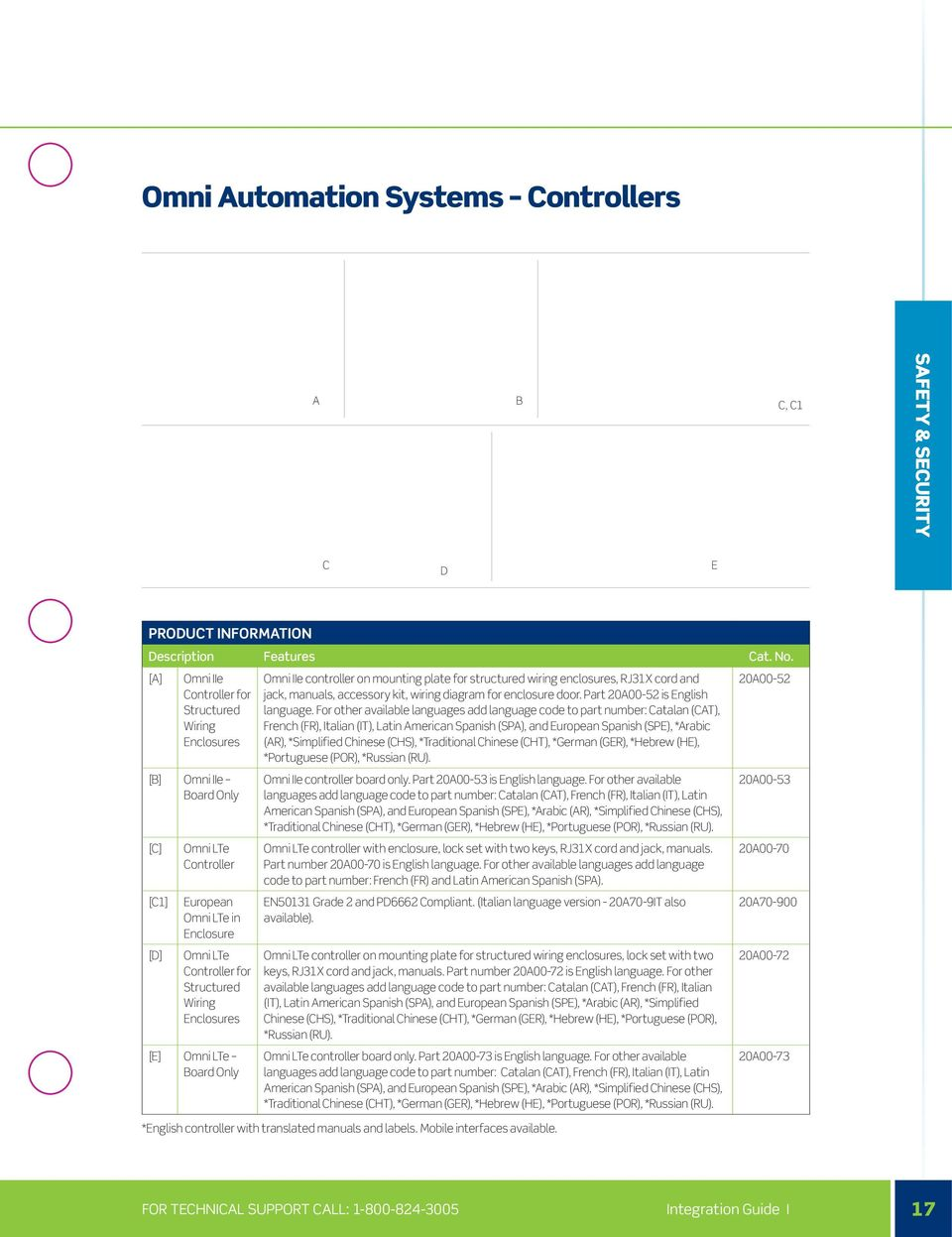 Guide To Integration Security Automation Energy Management Structured Wiring Enclosure Accessories E Omni Lte Board Only Iie Controller On Mounting Plate For