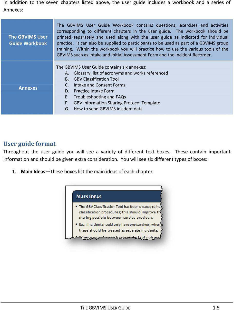 The Gender Based Violence Information Management System User Guide Pdf
