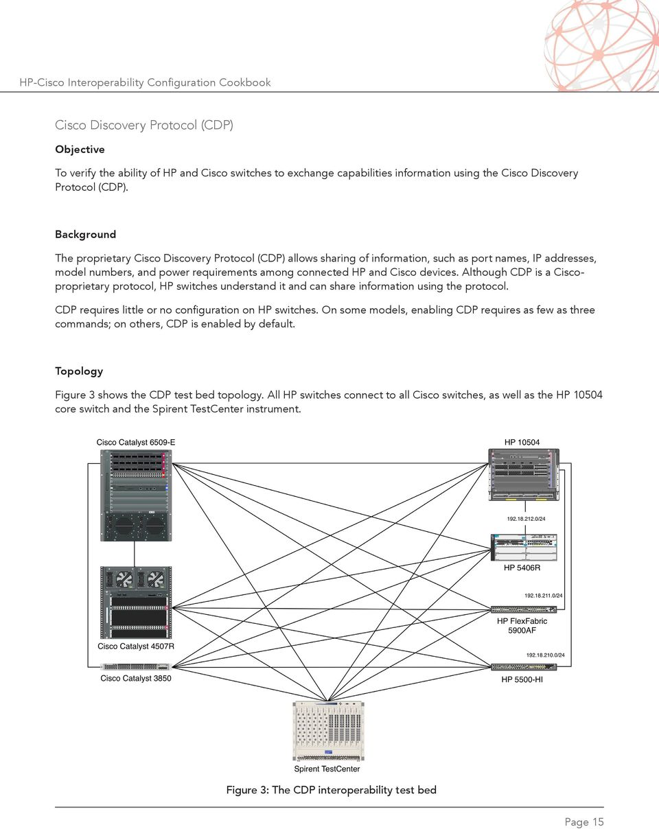 HP-Cisco Switching and Routing Interoperability Cookbook