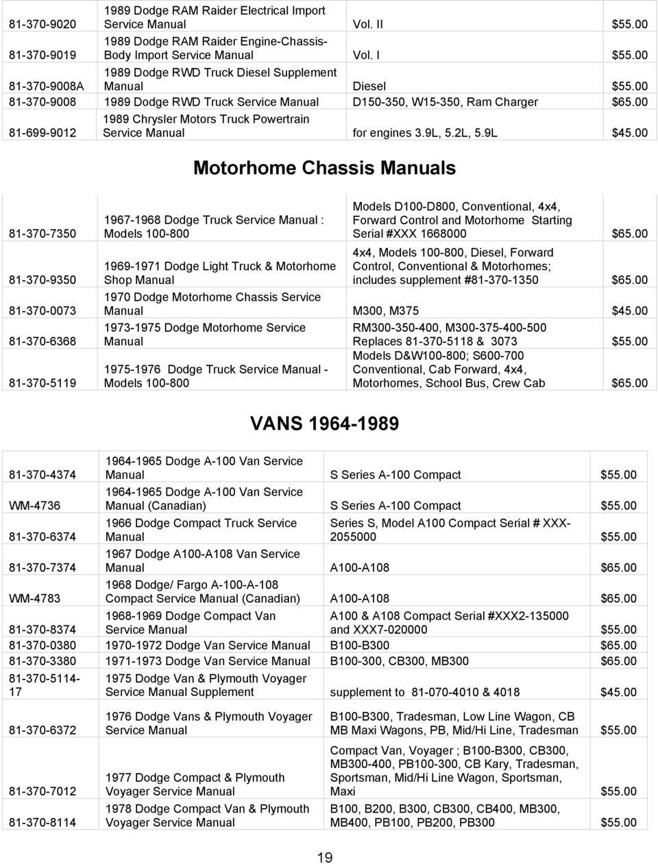 Mopar Manuals On Cd Rom Service And Master Parts Books 1968 Chrysler All Models Wiring Diagram E2 80 93 Automotive 00 81 699 9012 1989 Motors Truck Powertrain For Engines 39l