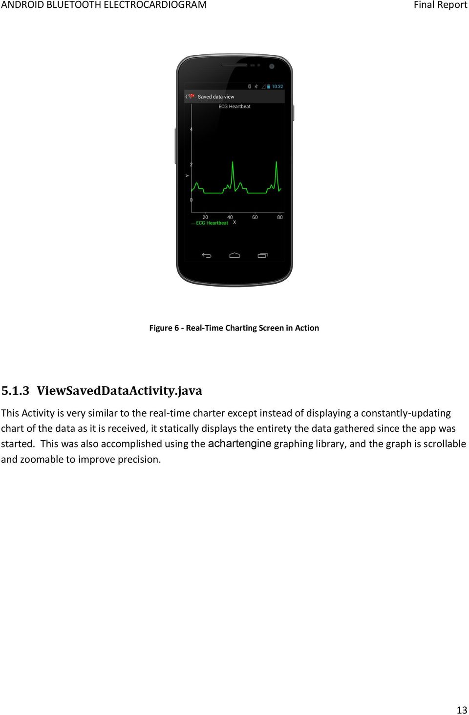 Android Bluetooth Electrocardiogram - PDF