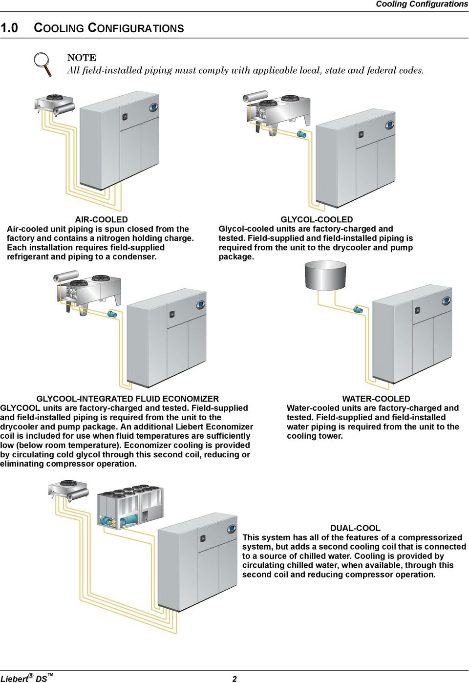 Liebert Ds Thermal Management Unit Pdf Mc Condenser Wiring Diagram Glycol Cooled Units Are Factory Charged And Tested Field