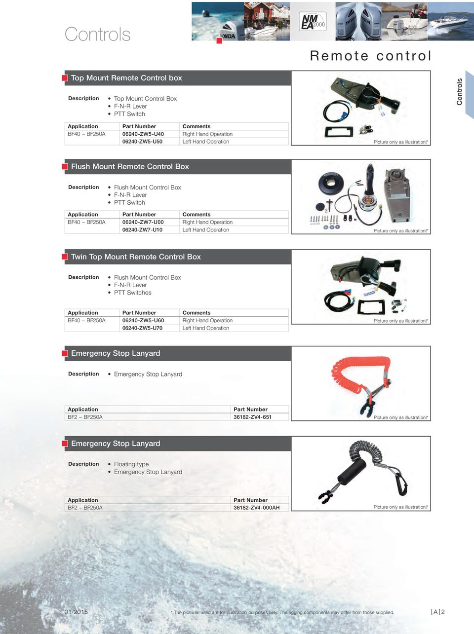 Honda Marine Accessories Pdf Bf 150 Wiring Diagram Twin Top Mount Remote Control Box Flush F N R Lever Ptt Switches Application Comments
