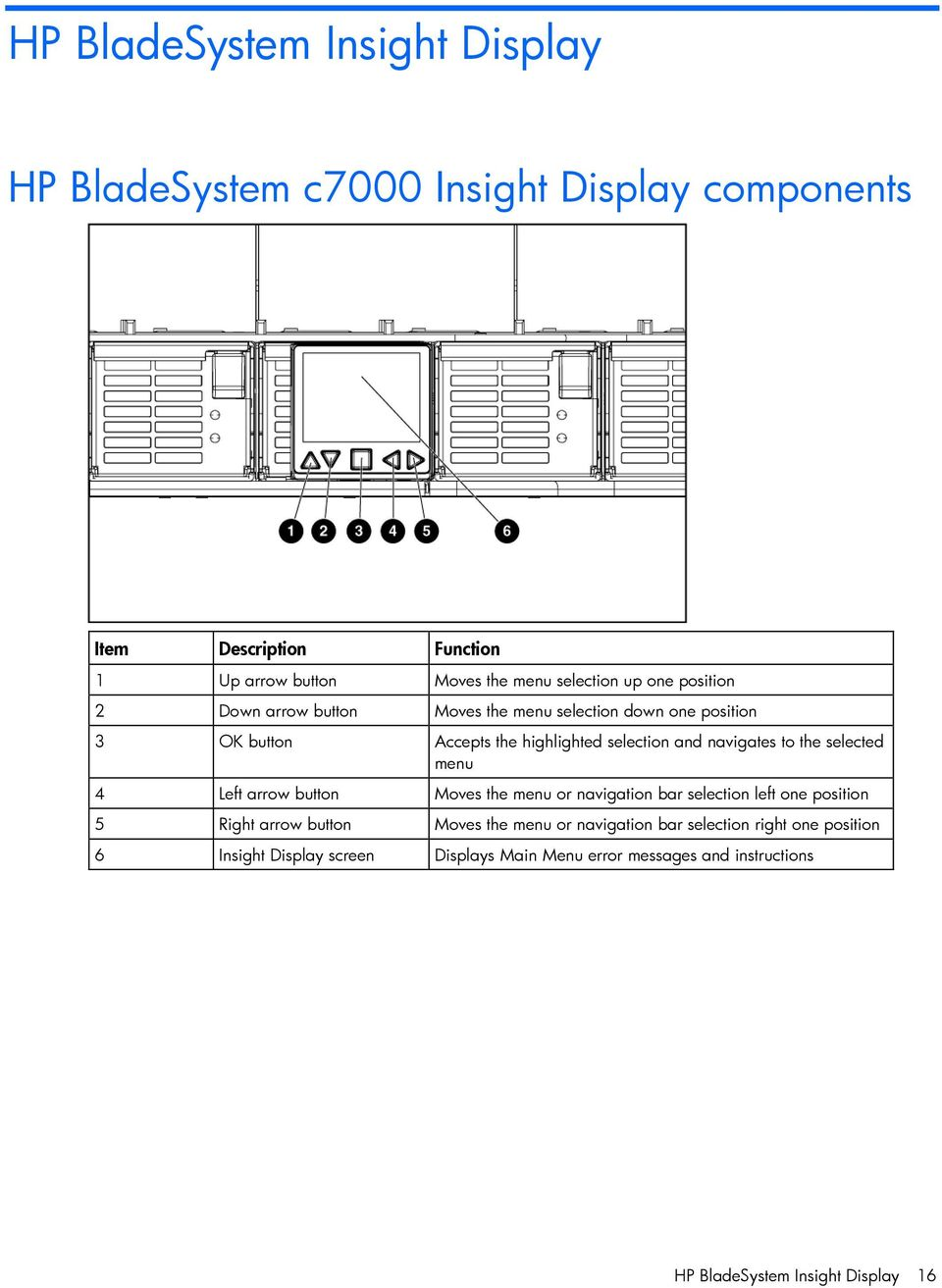HP BladeSystem Onboard Administrator User Guide - PDF