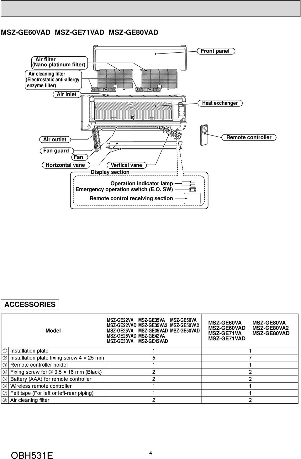 Service Manual Indoor Unit Pdf York Air Handler Low Voltage Wiring Diagram Eration Indicator Lamp Emergency Operation Switch Eo