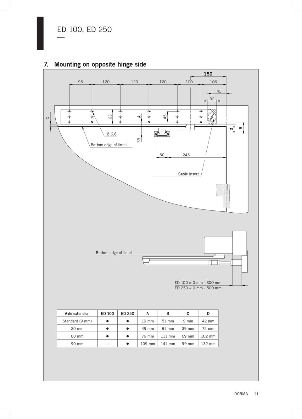 Ed 100 250 Mounting Instructions Pdf Tormax Wiring Diagram Mm 500 Axle Extension A B C D Standard 9