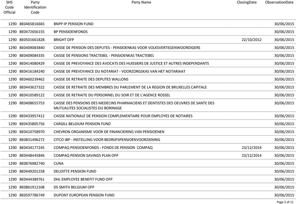 Code Pension funds - Exhaustive list - PDF