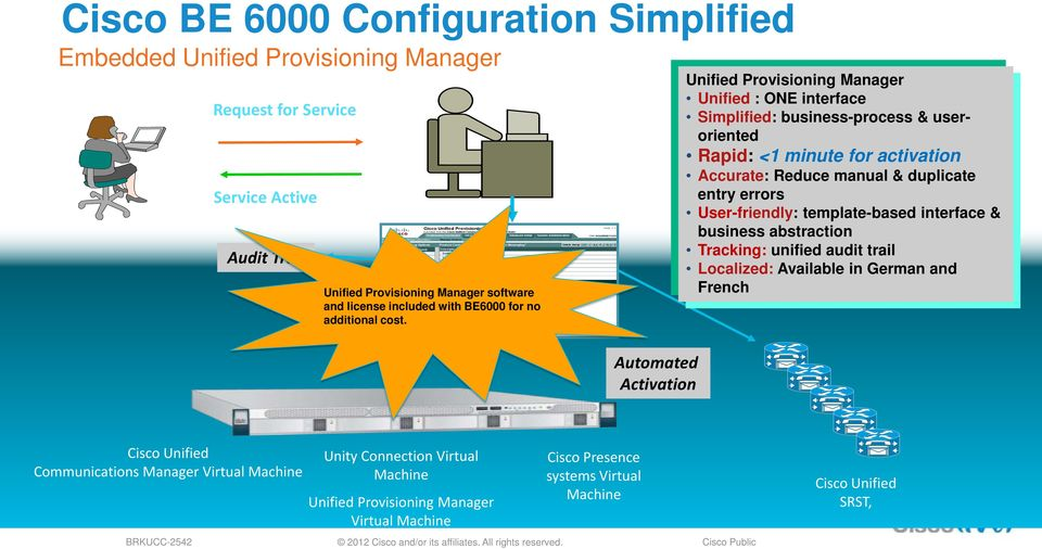 Cisco Business Edition Solutions for SMB - Deployment