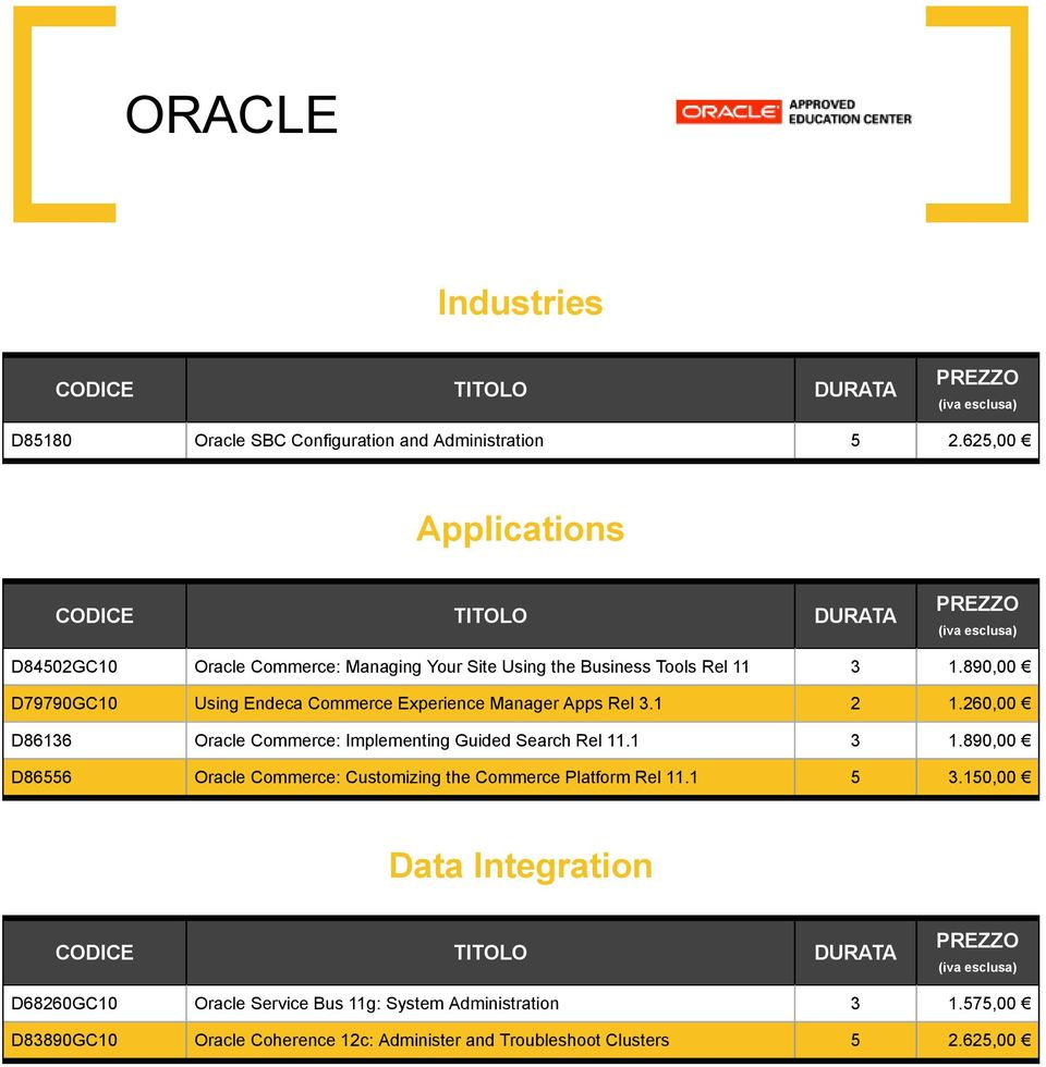 890,00 D79790GC10 Using Endeca Commerce Experience Manager Apps Rel 3.1 2 1.260,00 D86136 Oracle Commerce: Implementing Guided Search Rel 11.