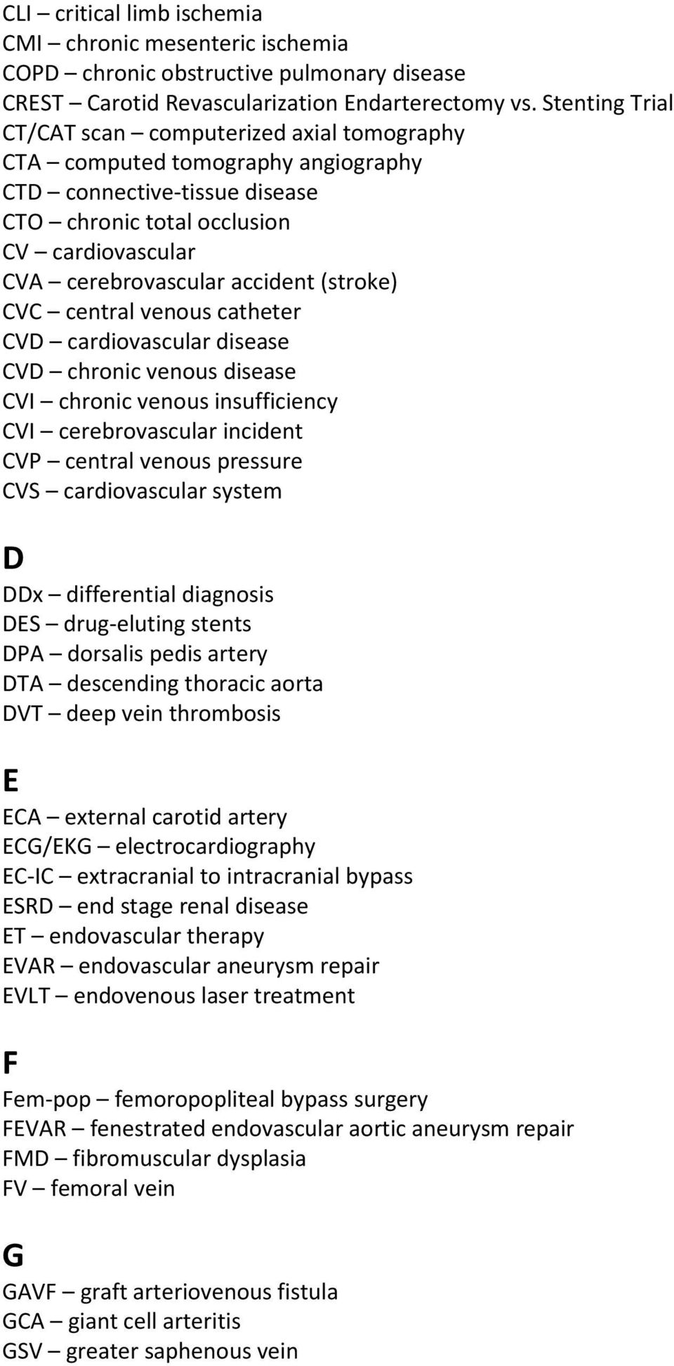 Vascular Surgery Abbreviations Below Is A List Of Medical Abbreviations Commonly Found In Vascular Surgery Articles Textbooks And Other Resources Pdf Free Download
