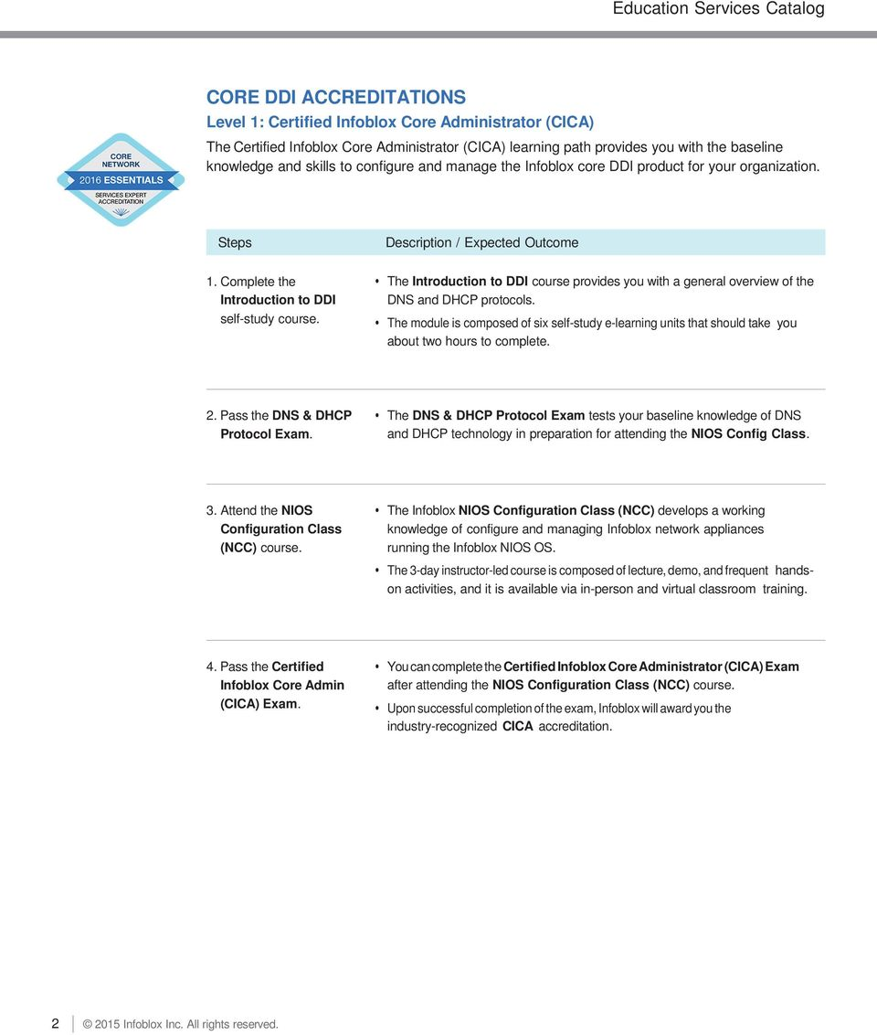Infoblox Study Guide