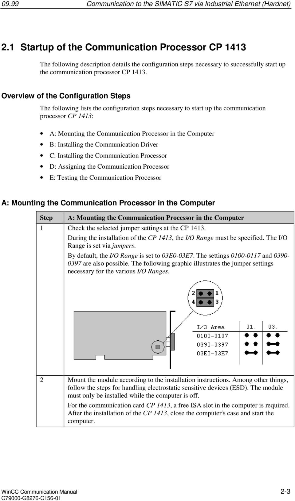 Overview of the Configuration s The following lists the configuration steps necessary to start up the communication processor CP 1413: A: Mounting the Communication Processor in the Computer B: