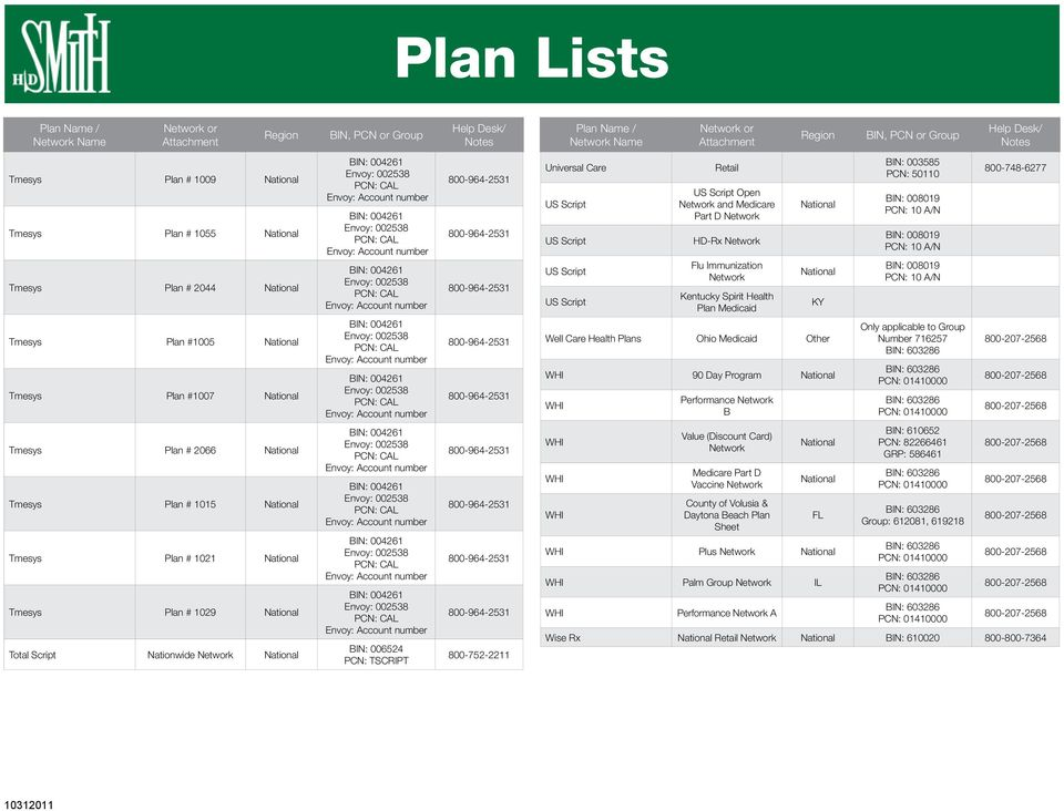 Plan Lists  Help Desk/ Notes  Plan Name / Network Name