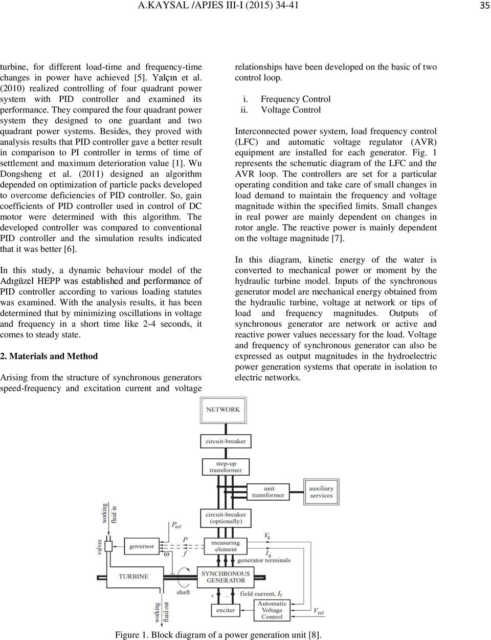 Adgzel Hydroelectric Power Plant Modeling And Load Frequency Synchronous Generator Diagram On Electrical Circuit They Compared The Four Quadrant System Designed To One Guardant Two