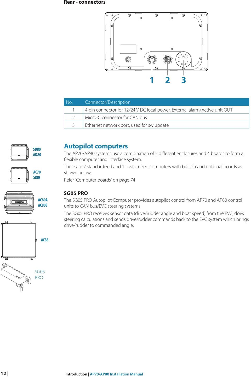 Ap70 Ap80 Installation Manual Pdf 12 To 24 Volt Wiring Diagram 4 Prong Ac80a Ac80s Autopilot Computers The Systems Use A Combination Of 5 Different Enclosures