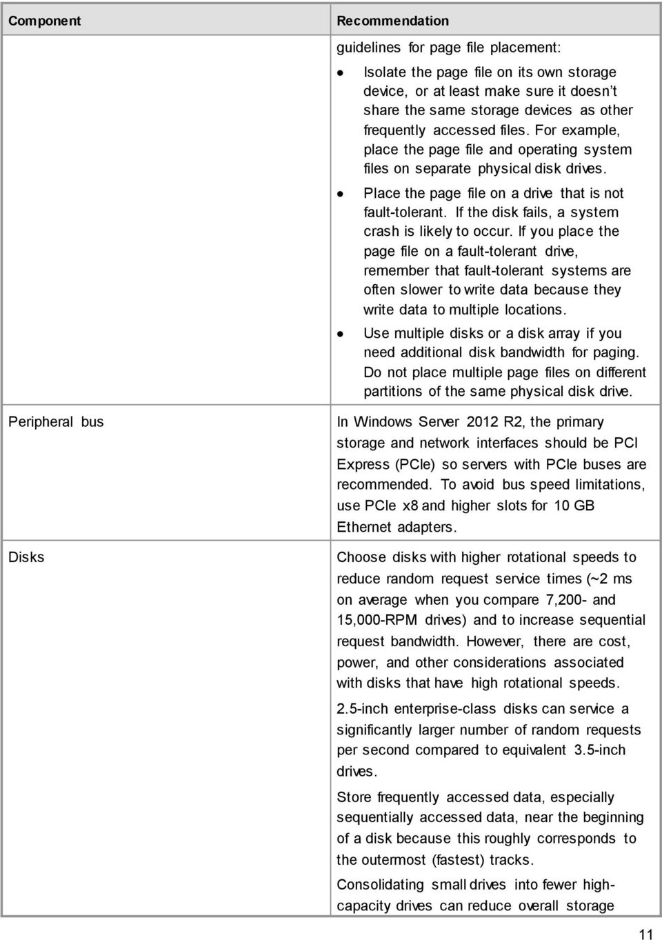 Performance Tuning Guidelines for Windows Server 2012 R2 - PDF