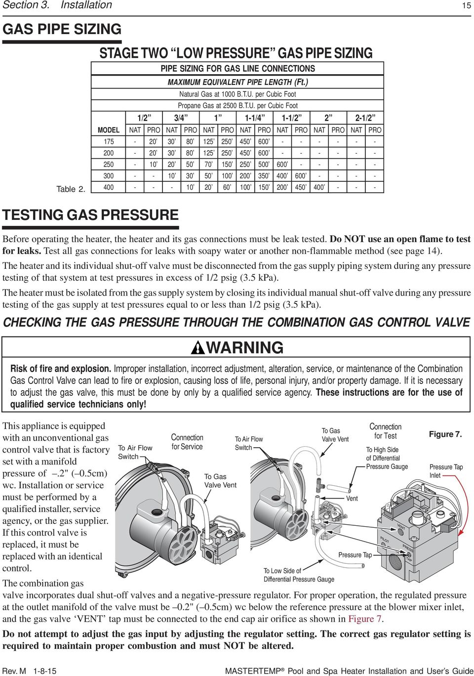 Spa Heater Gas Valve Wiring Diagram Library