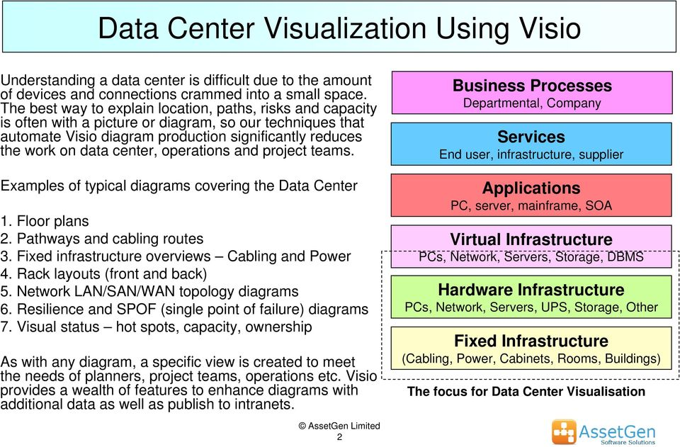 Data Center Visualization Using Visio - PDF on