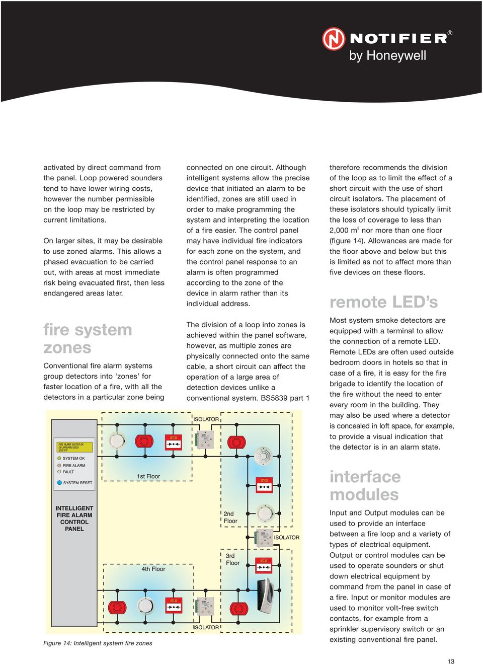 Fire Detection Systems Pdf Intelligent Alarm System Schematic Diagram Zones Conventional Group Detectors Into For Faster Location Of A