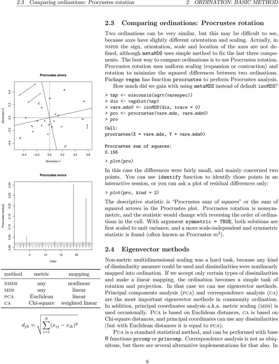 Multivariate Analysis of Ecological Communities in R: vegan