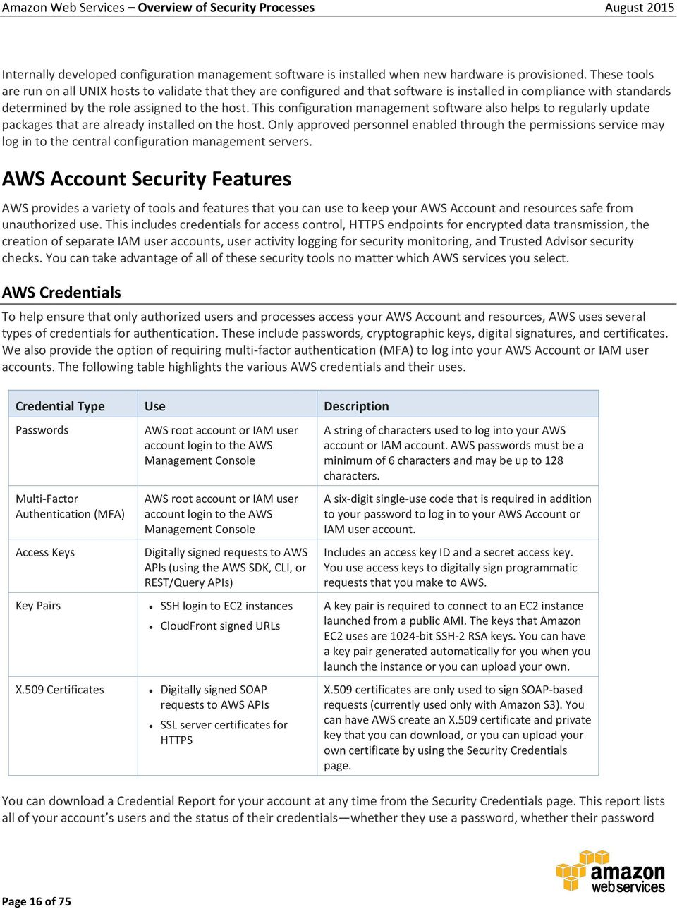 Amazon Web Services: Overview of Security Processes August PDF