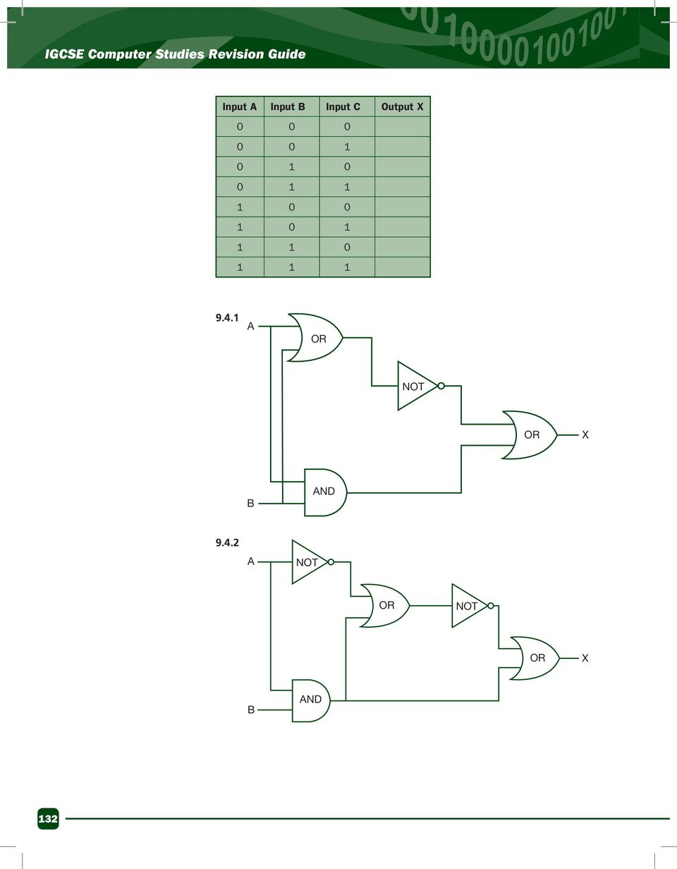 Logic Gates Chapter 91 Mil Symbols Learning Summary Circuits Volume Iv Digital 3 Diagram Output 0 1 10