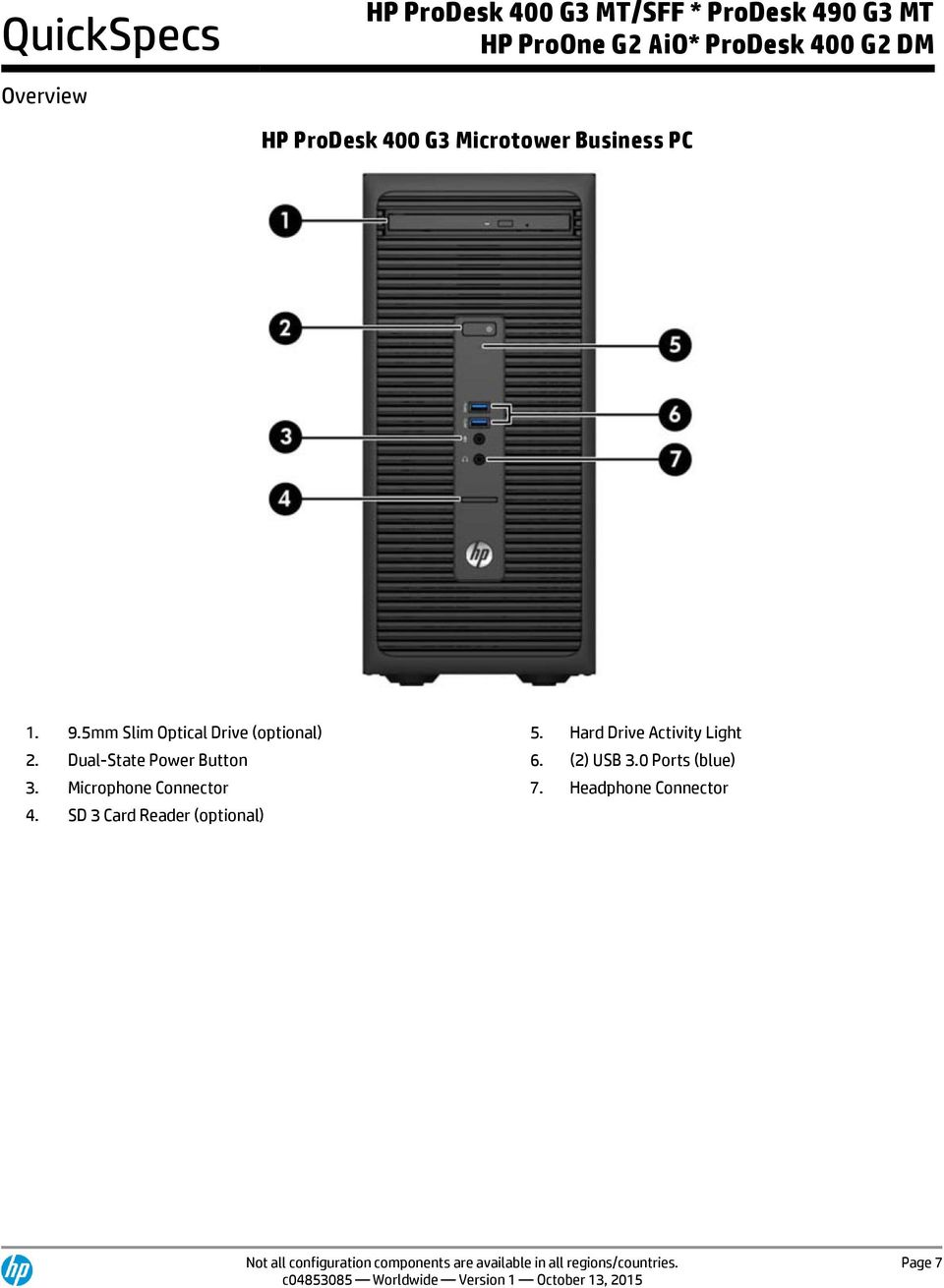 Hp prodesk 600 g3 sff sccm drivers | Solved: HP Prodesk 600