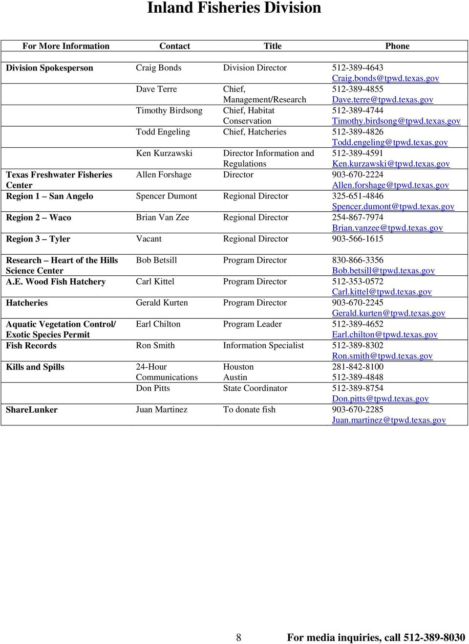 2015 Media Directory  See latest updates at For media