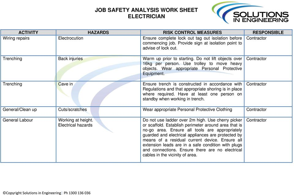 Job Safety Analysis Work Sheet Working At Heights Roof Or